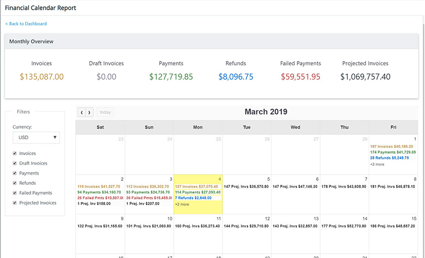 Collection Assurance in Recurring Billing with Calendar Views of Billing Activity